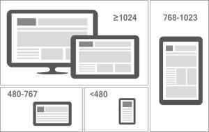 understanding-media-query